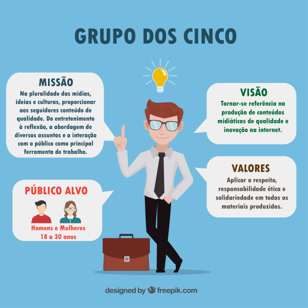 principio-do-grupo-dos-cinco